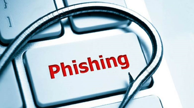 phishing financiero