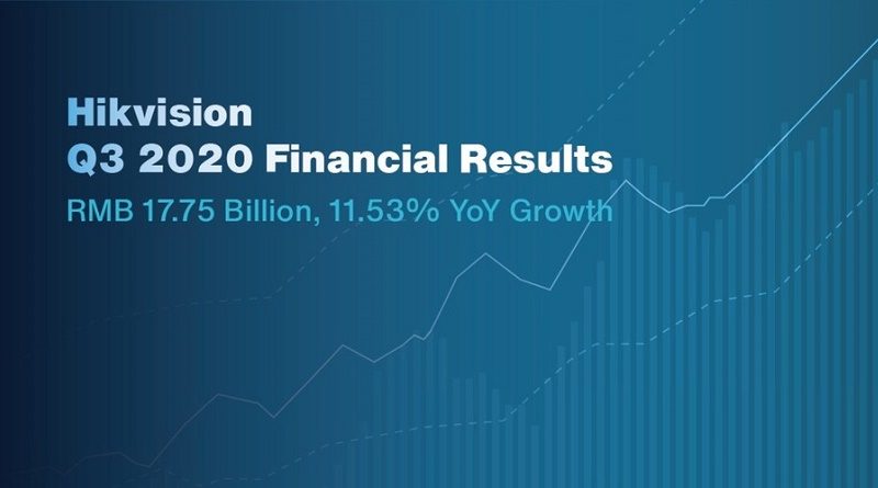 Hikvision-Q3-2020-financial-results