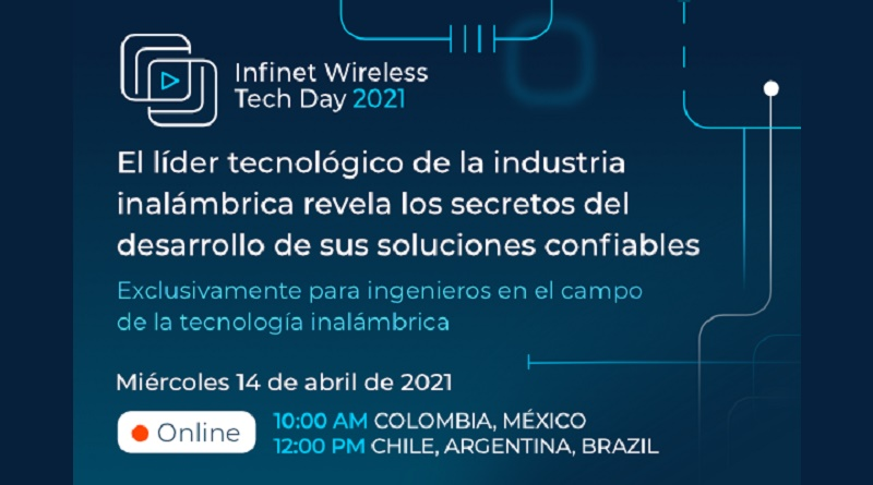 IW Tech Day 2021